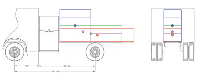 Figure 3. This drawing depicts the center of gravity (CG) and layouts for various tank configurations: blue for the bulk tank, purple for the L tank, red for the long rectangular, and green for the short rectangular. These CGs are for the tank only mounted on a chassis.