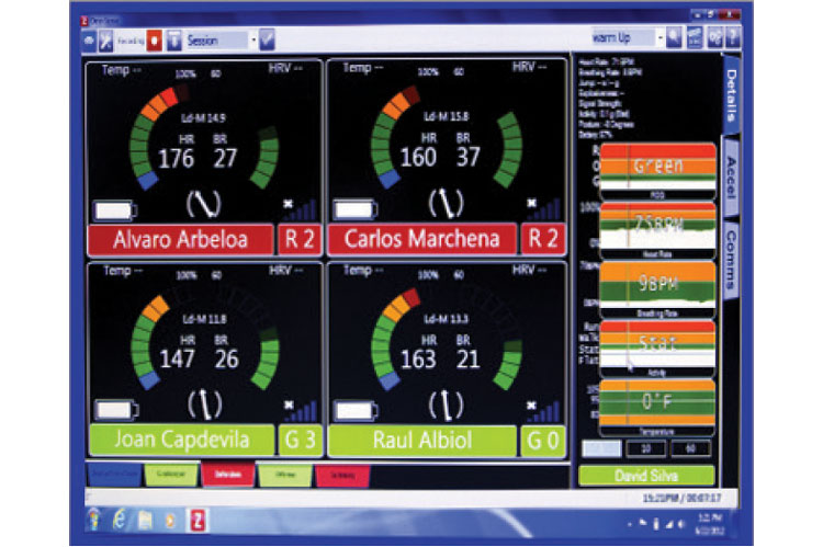 3 This laptop screen shot shows the monitoring information for four firefighters during a live fire training scenario. (Photo courtesy of Globe Manufacturing Inc