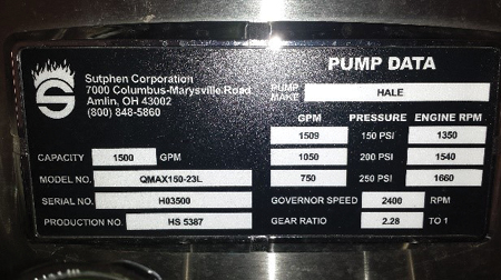 1A pump rating plaque. (Photos by author.)