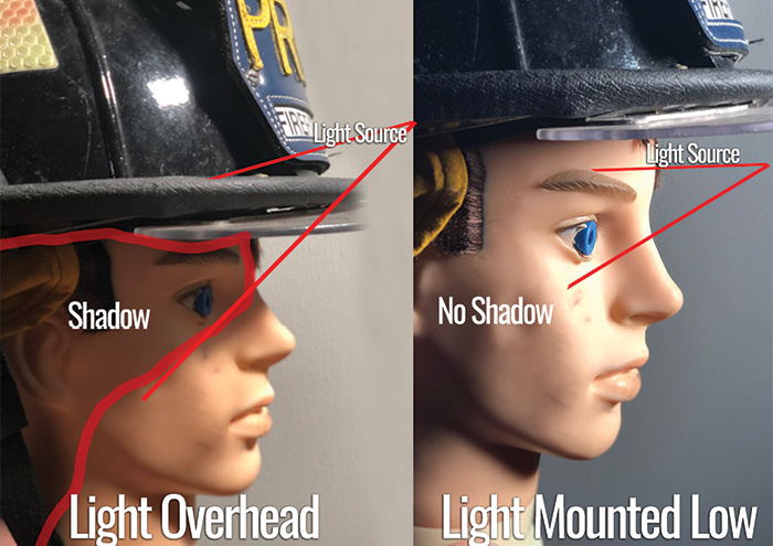 A light mounted overhead casts a shadow over the eye of the firefighter. Wearing personal protective equipment can help reduce the height needed to prevent glare, but the principles of illumination remain the same.